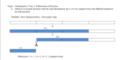 Subtraction of fraction with the same denominator up to 10 (Overview of paper strips) - Low Vision